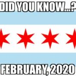 Did you know February 2020